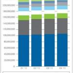 Jumlah nama domain di internet sudah mencapai 250 juta nama