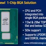 Intel memperkenalkan Chip prosesor Haswell yang tidak memerlukan kipas pendingin (fanless)