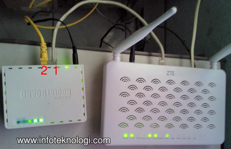 Setting Mikrotik RB750R2 di Telkom Speedy ZTE F609